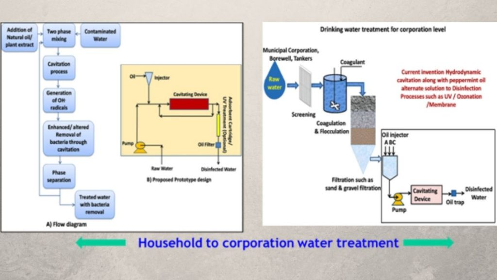 Modern technology and Indian traditional knowledge combine to bring safe & healthy drinking water