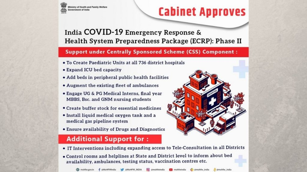 """Cabinet approves """"India COVID 19 Emergency Response and Health Systems Preparedness Package: Phase II"""" at a cost of Rs 23,123 crore"""